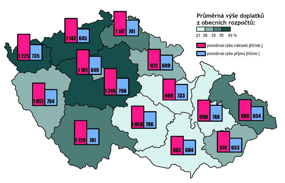 náklady naobjemný odpad vroce 2020 podle velikostních skupin obcí