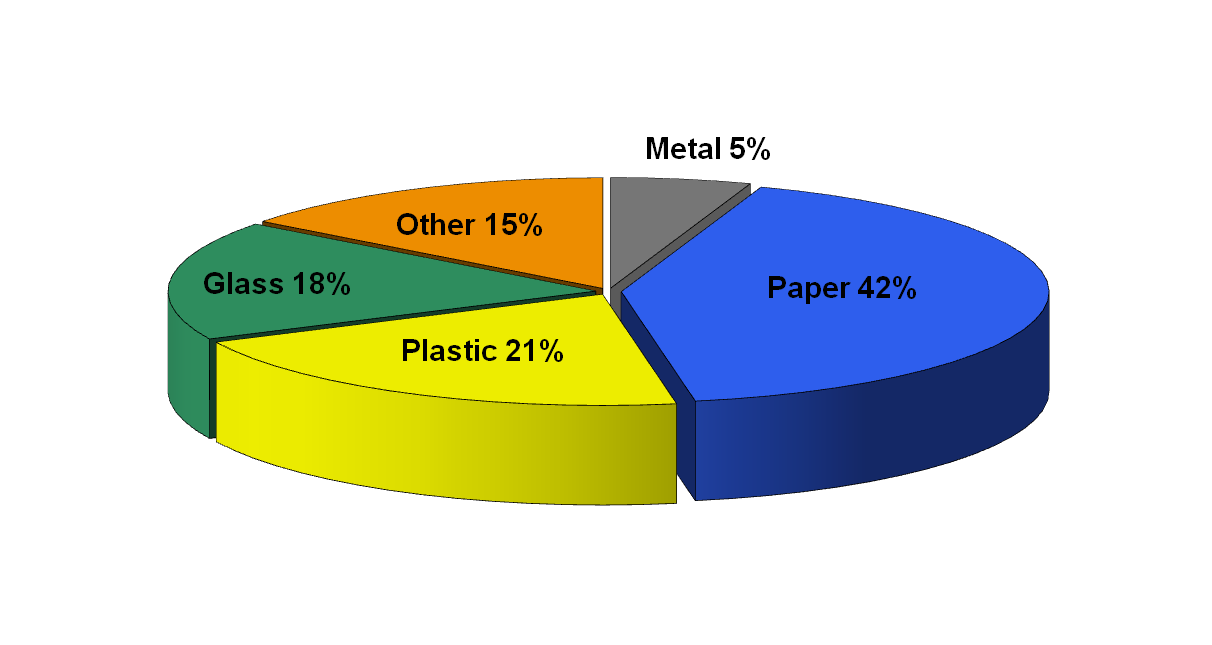 Structure ofnon-refundable packaging 2020